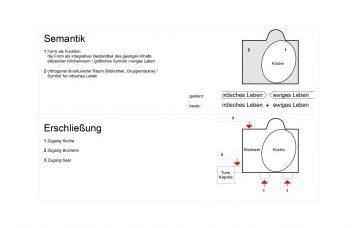 070316_Kirche_Hillscheid / Zeichnungen_einzeln