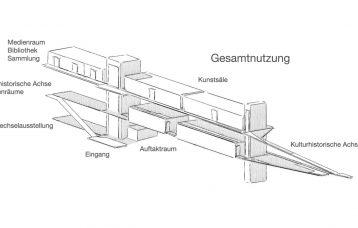Mittelrheinforum_10