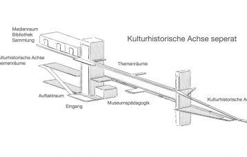 Mittelrheinforum_11